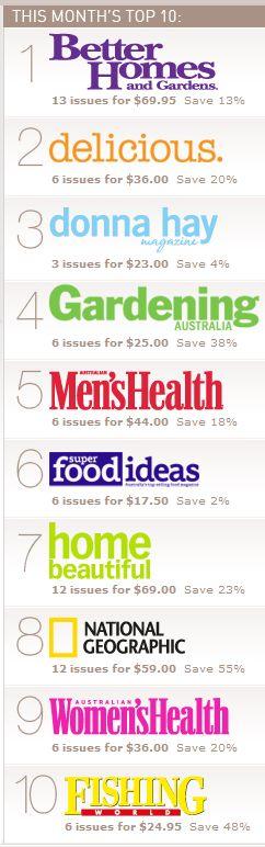 Top-10-Magazines